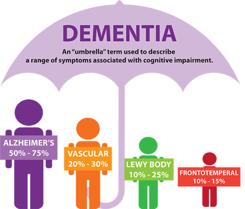 Understanding Alzheimer's – Decoding Alzheimer's
